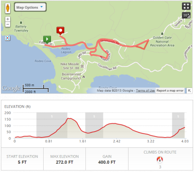 Run for the seals course and elevation