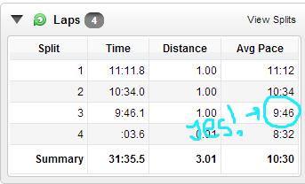 running milestone